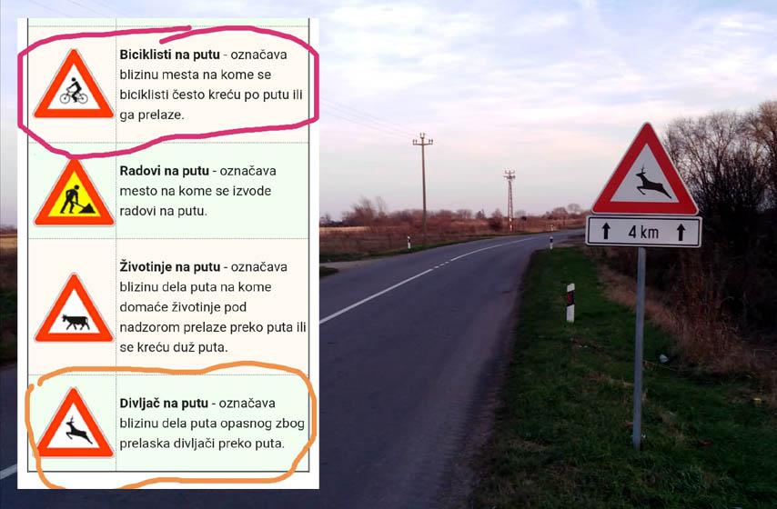 biciklisti, saobraćajni znak