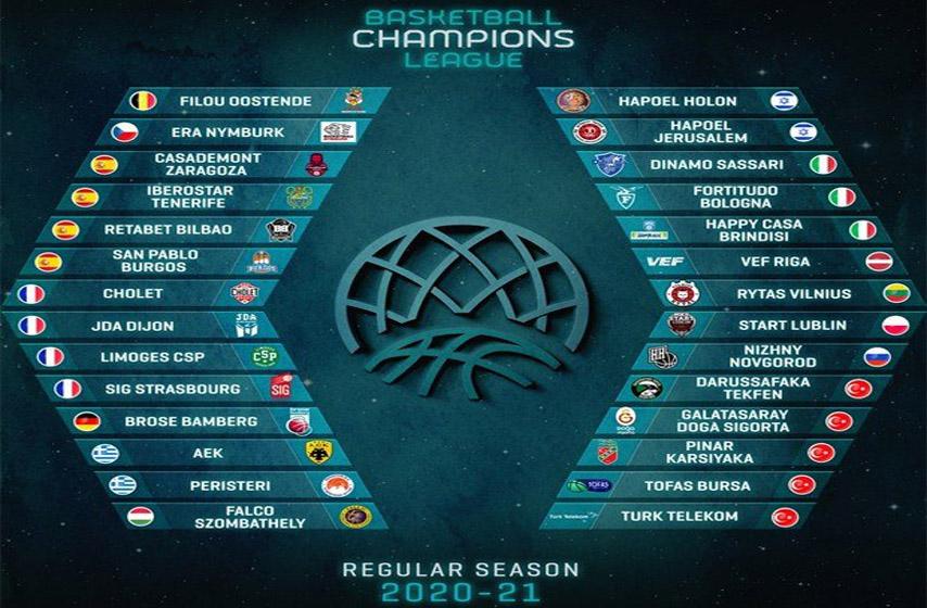 Liga šampiona, košarka, sport
