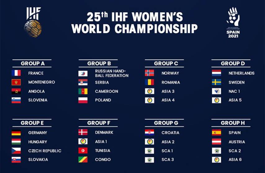 rukometasice srbije, svetsko prvenstvo