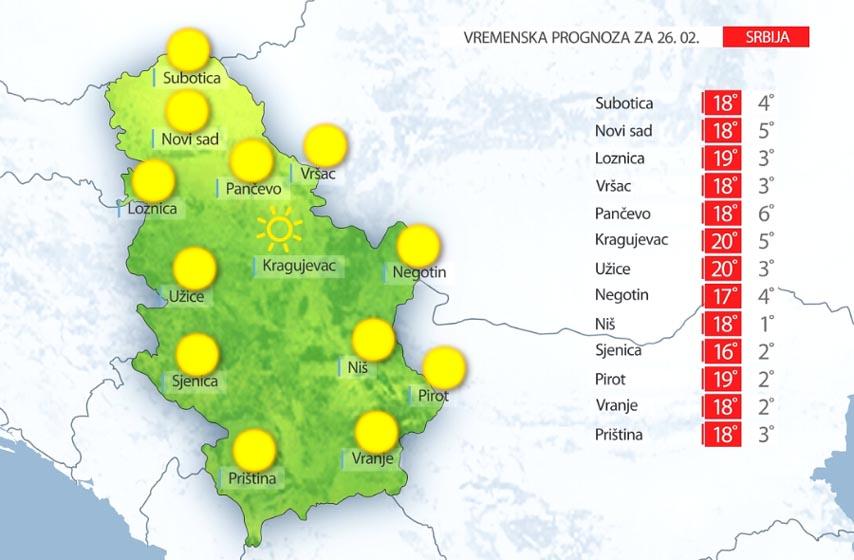 vremenska prognoza za pancevovremenska prognoza za pancevo